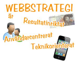 Webbstrategi är resultatinriktat, användarcentrerat och teknikfokuserat